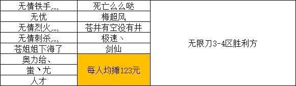 3-4胜利方.png