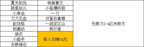 3-4失败方.png