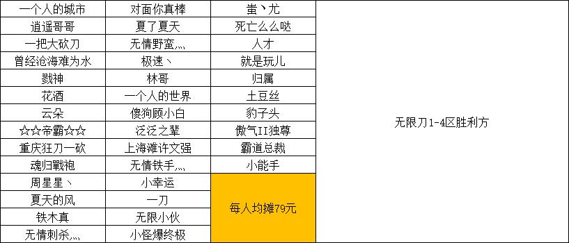 无限刀胜利方.png