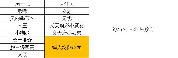 失败方.png
